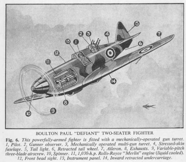 "The Boulton and Paul Defiant from ""Britain's Wonderful Fighting Forces"" (1941)"