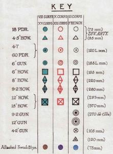 Artillery Key