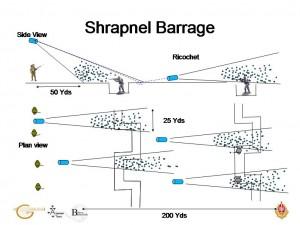 Shrapnel Barrage